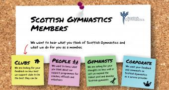 SCOTTISH GYMNASTICS MEMBERS: WE WANT TO HEAR FROM YOU